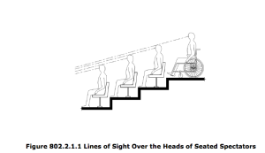 Lines of Sight Over the Heads of Seated Spectators