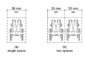 Figure 802.1.2