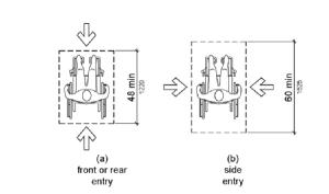Figure 802.1.3